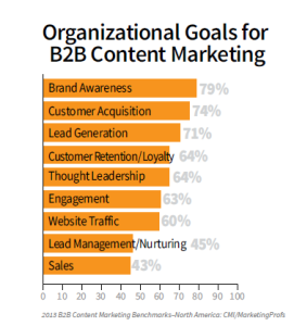 Content_Marketing_Goals